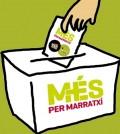 mes elecciones