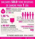 donacion-sangre-2017