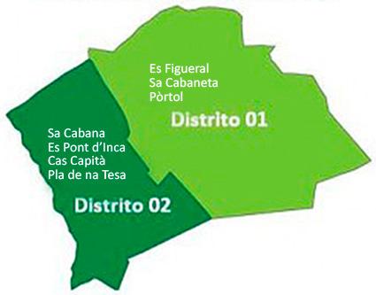 Distritos-Marratxi