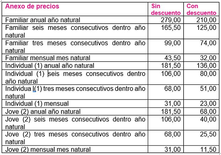 Precios-IME