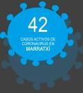 Casos-Activos-Coronavirus